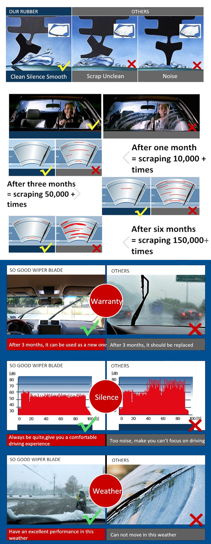 cheap bosch wiper blades